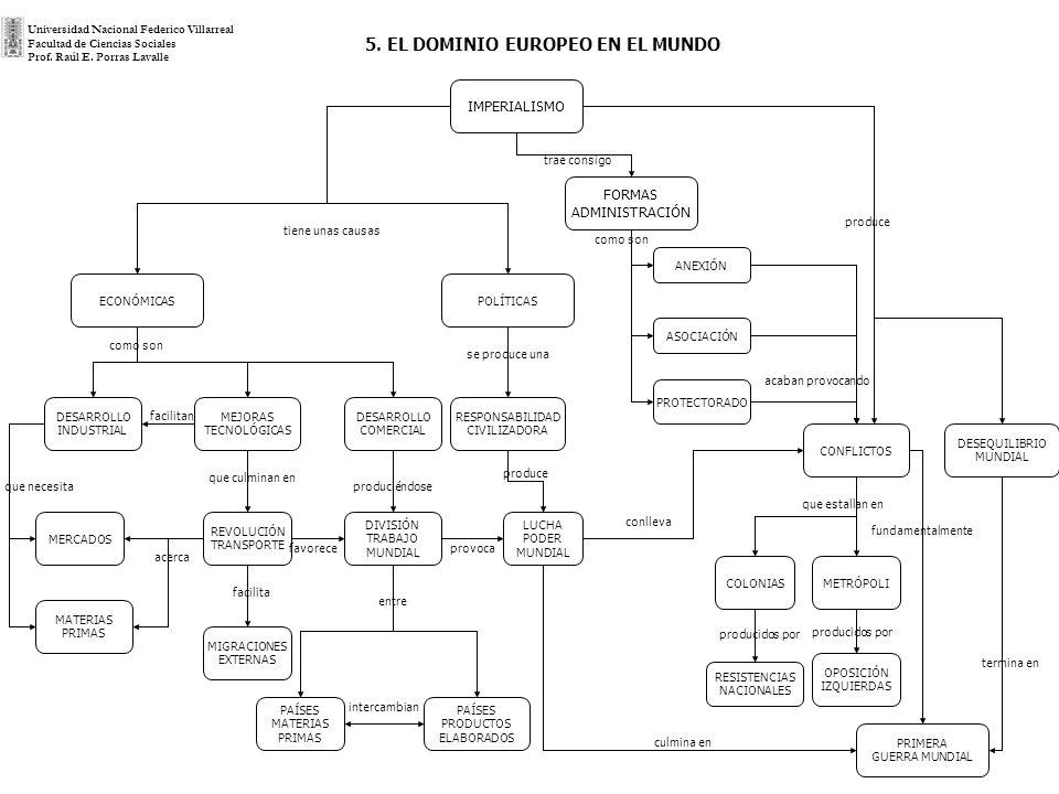 5. EL DOMINIO EUROPEO EN EL MUNDO