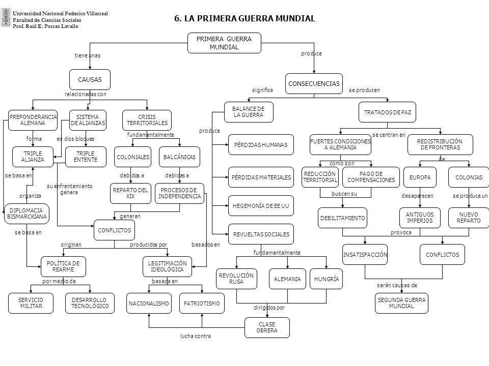 6. LA PRIMERA GUERRA MUNDIAL
