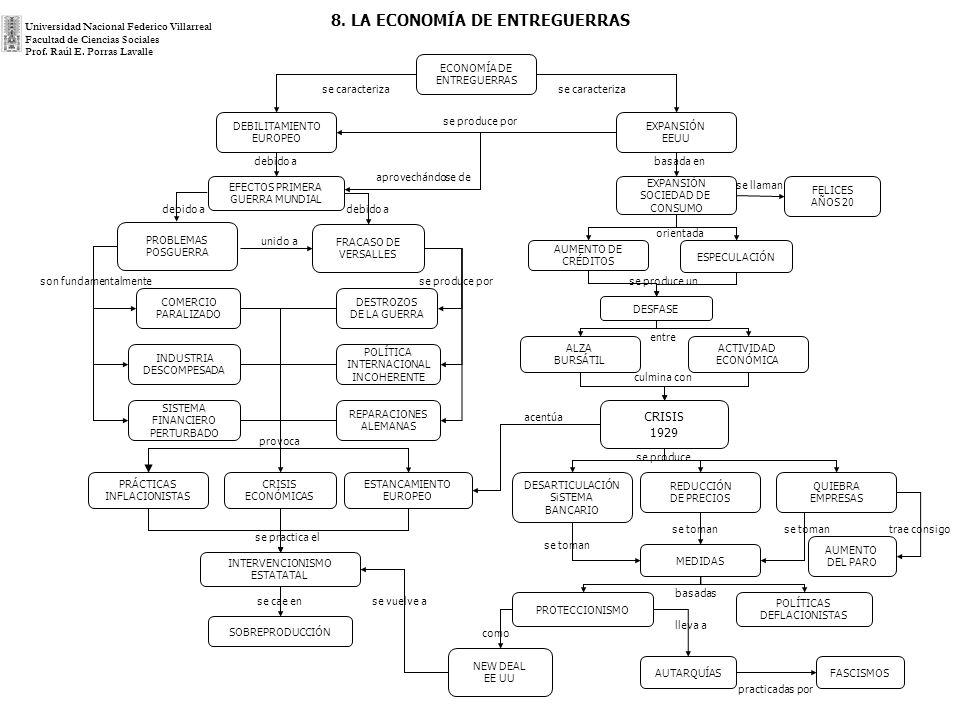 8. LA ECONOMÍA DE ENTREGUERRAS