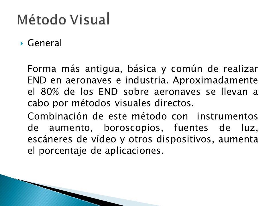 Método Visual General.