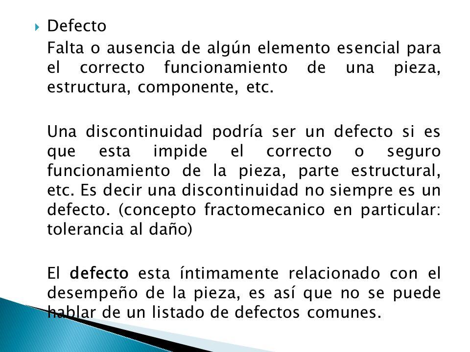 Defecto Falta o ausencia de algún elemento esencial para el correcto funcionamiento de una pieza, estructura, componente, etc.