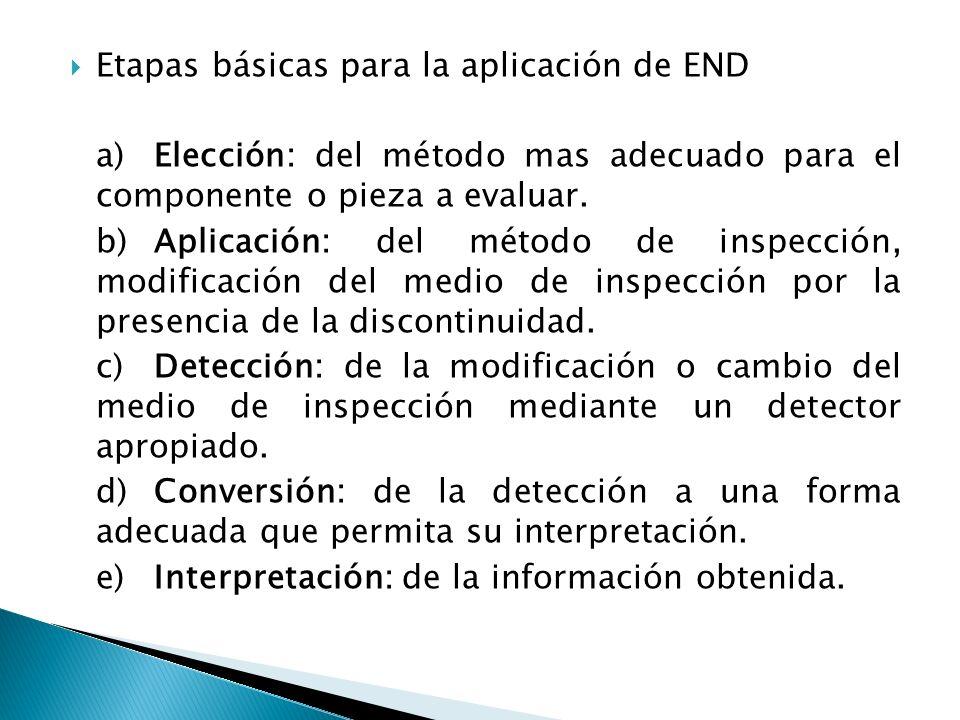 Etapas básicas para la aplicación de END