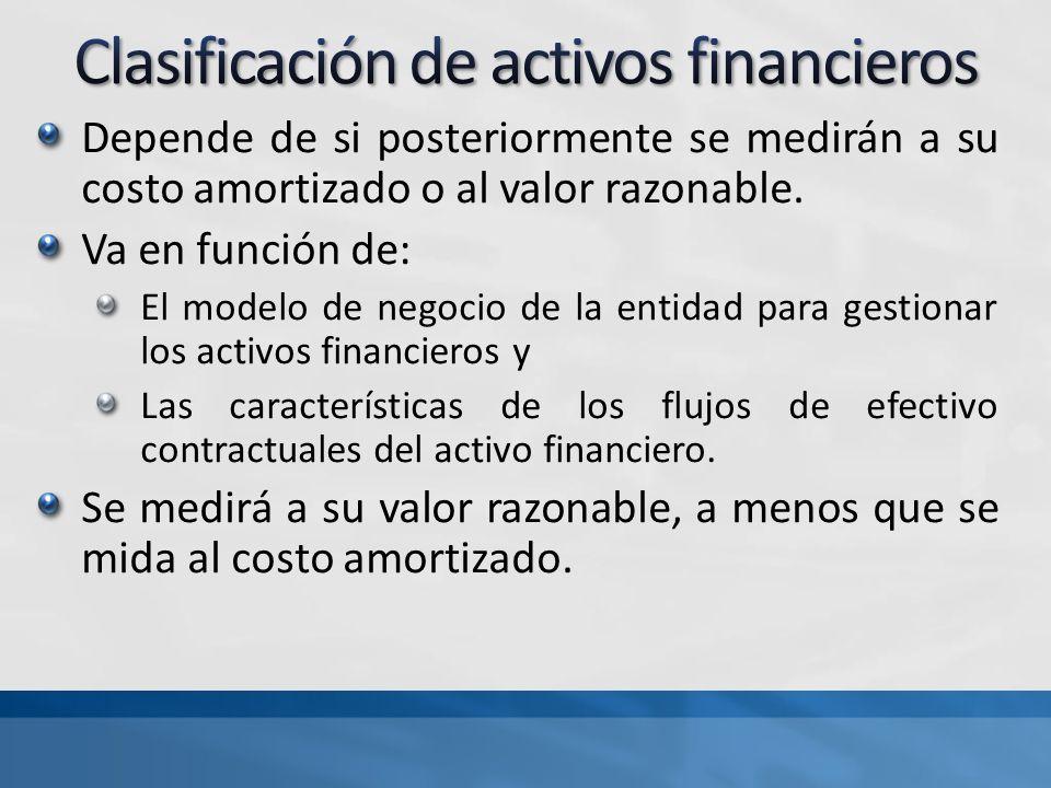 Clasificación de activos financieros
