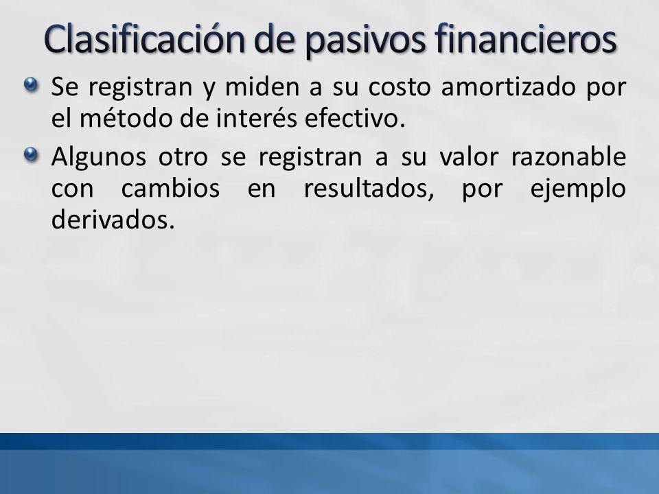 Clasificación de pasivos financieros
