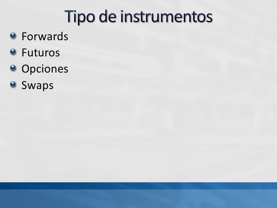 Tipo de instrumentos Forwards Futuros Opciones Swaps
