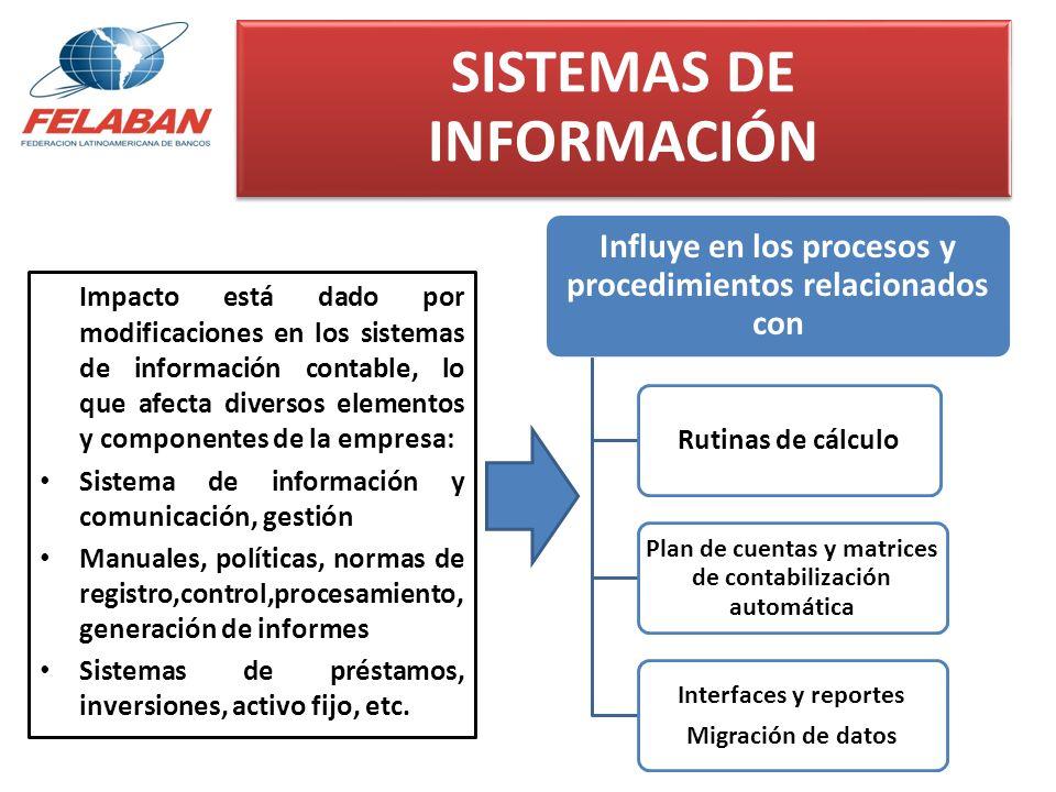 Influye en los procesos y procedimientos relacionados con