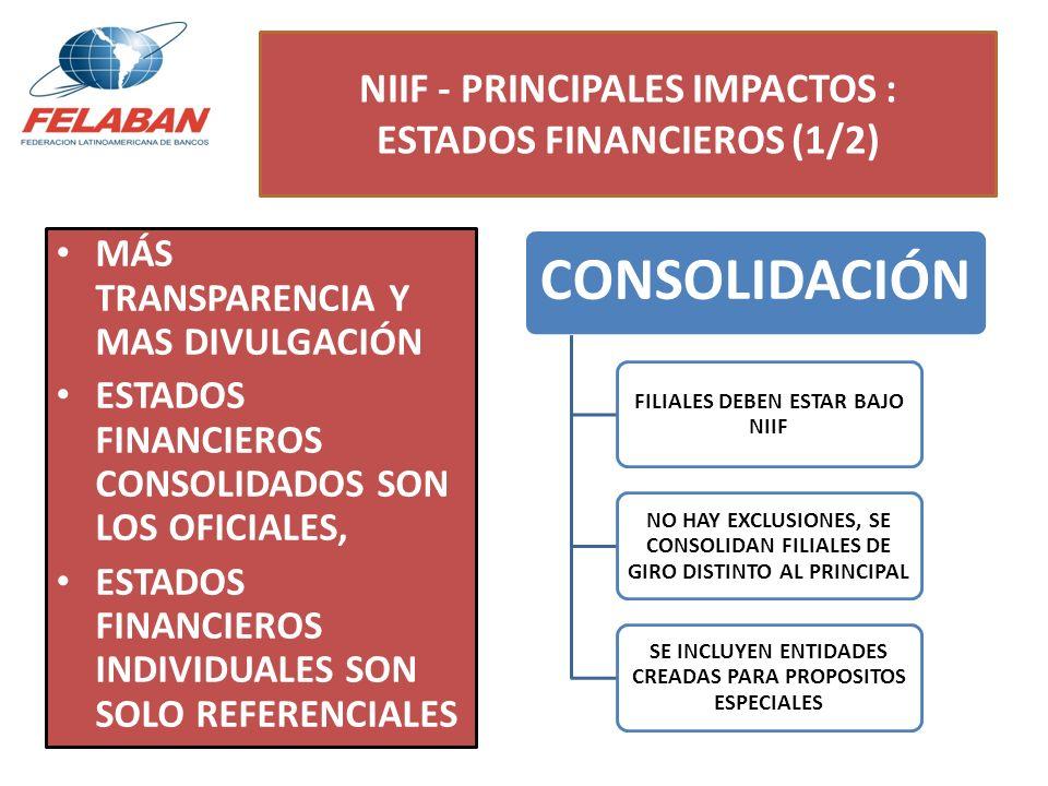 NIIF - PRINCIPALES IMPACTOS : ESTADOS FINANCIEROS (1/2)