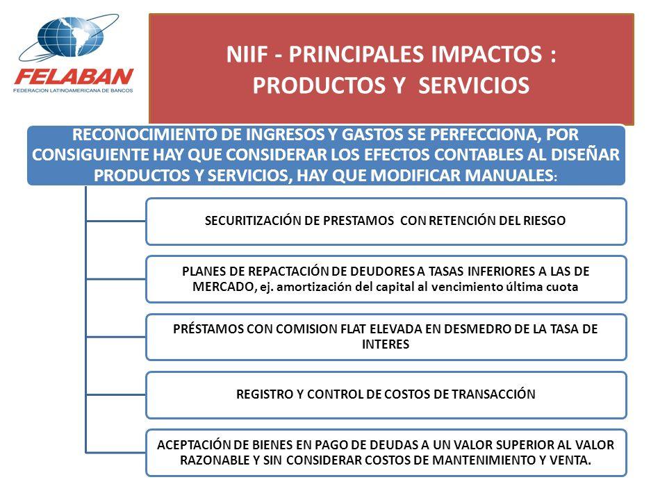 NIIF - PRINCIPALES IMPACTOS : PRODUCTOS Y SERVICIOS