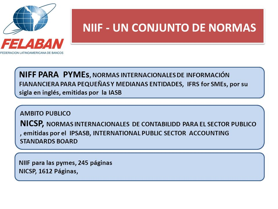 NIIF - UN CONJUNTO DE NORMAS