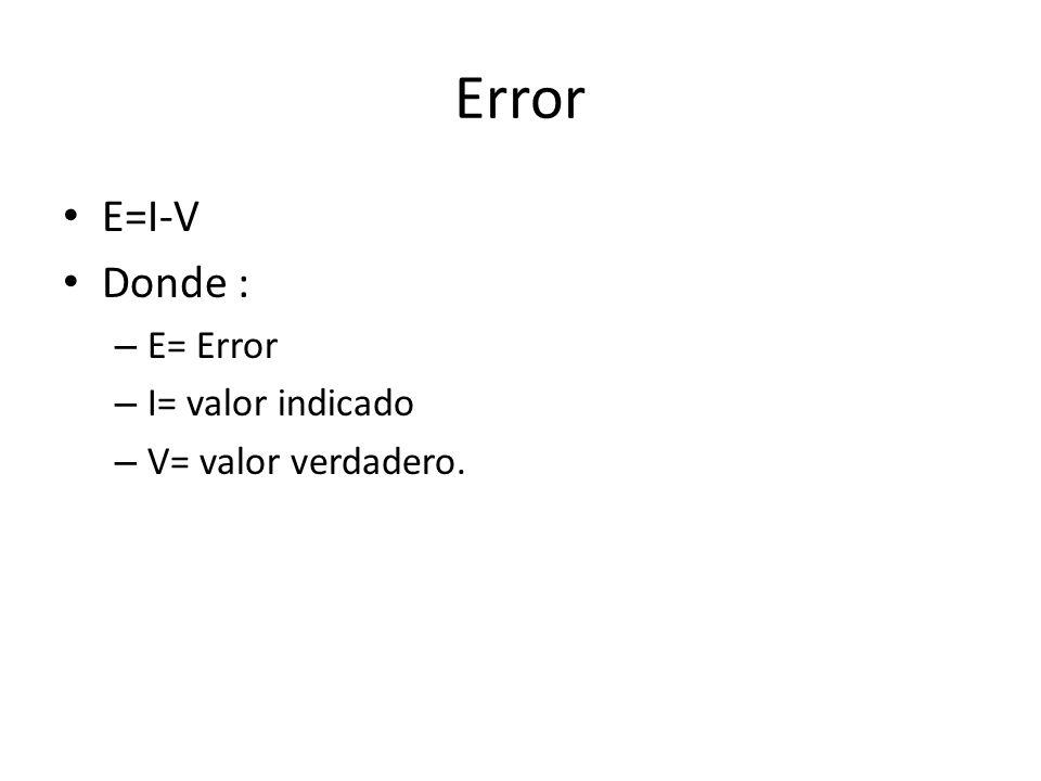 Error E=I-V Donde : E= Error I= valor indicado V= valor verdadero.