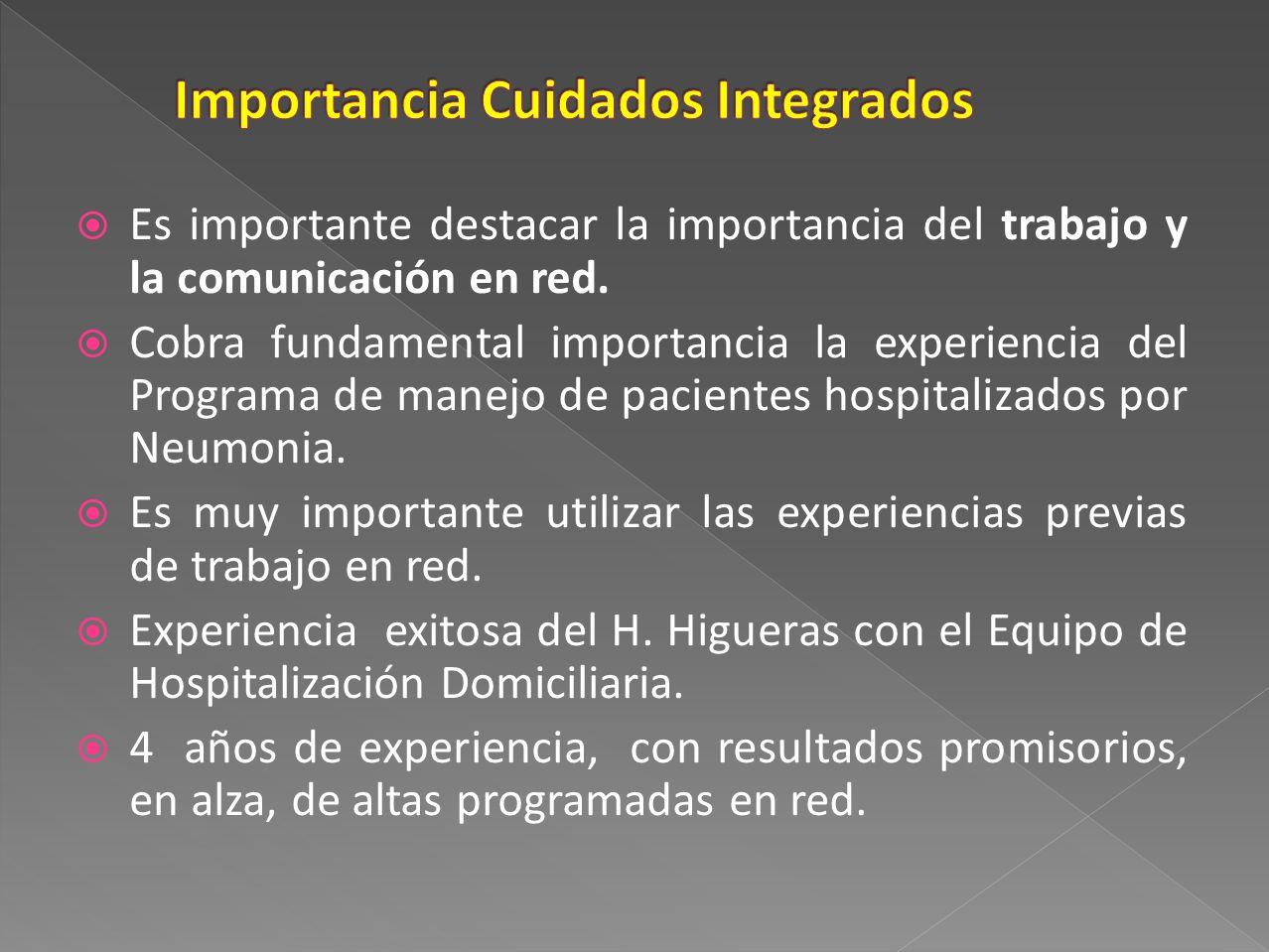 Importancia Cuidados Integrados