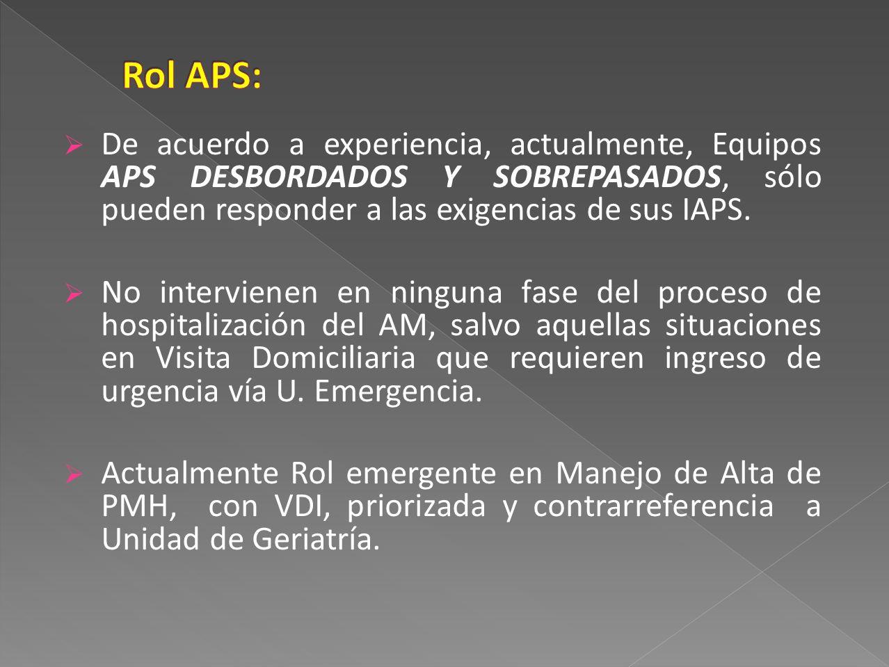 Rol APS: De acuerdo a experiencia, actualmente, Equipos APS DESBORDADOS Y SOBREPASADOS, sólo pueden responder a las exigencias de sus IAPS.