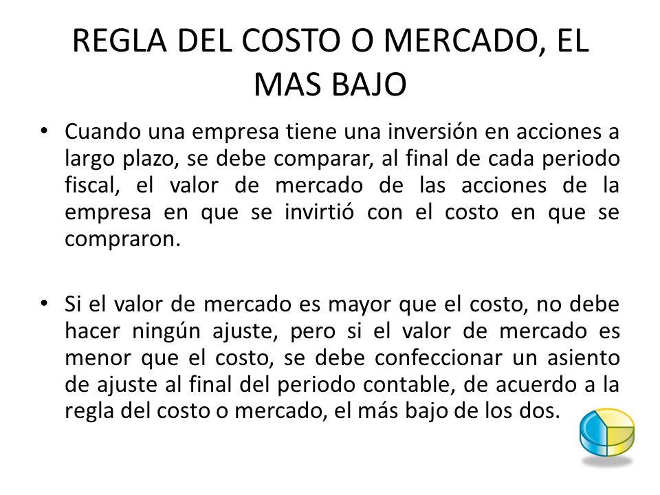 REGLA DEL COSTO O MERCADO, EL MAS BAJO