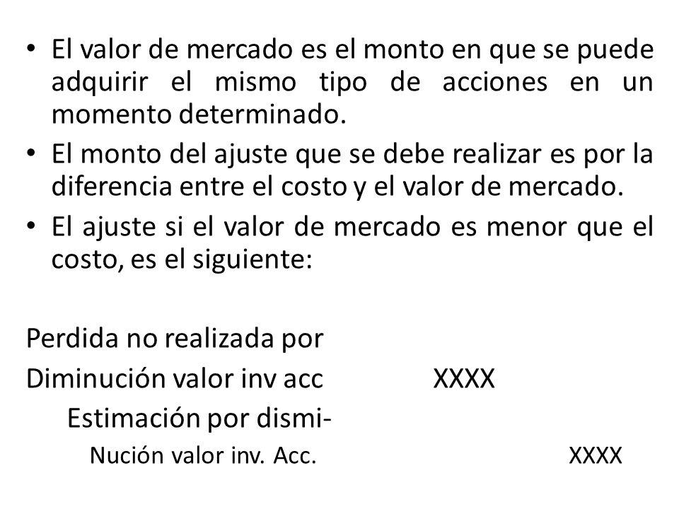 Perdida no realizada por Diminución valor inv acc XXXX