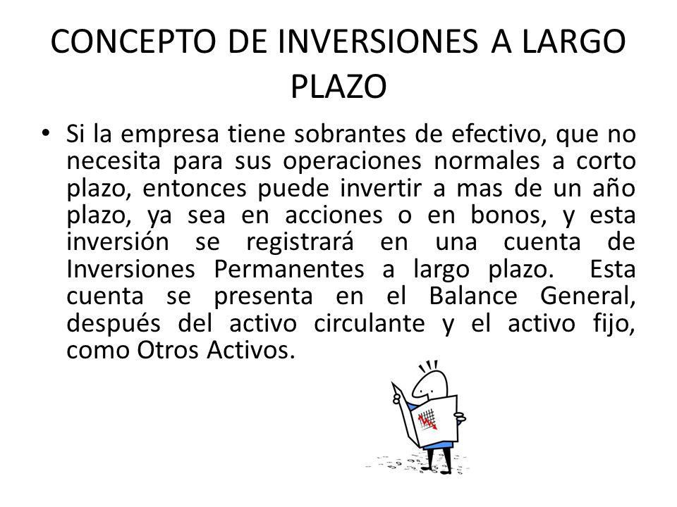 CONCEPTO DE INVERSIONES A LARGO PLAZO