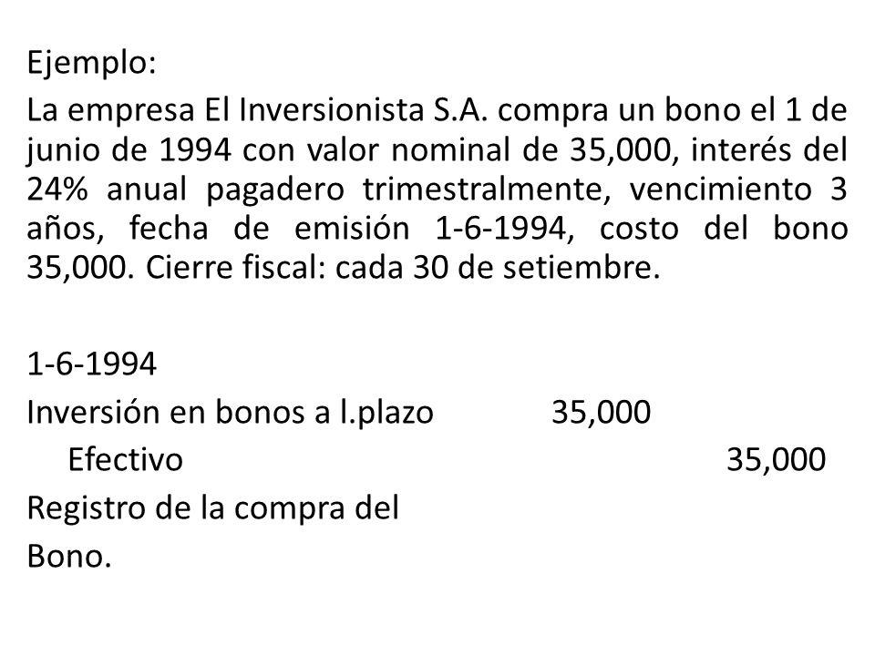 Ejemplo: La empresa El Inversionista S. A