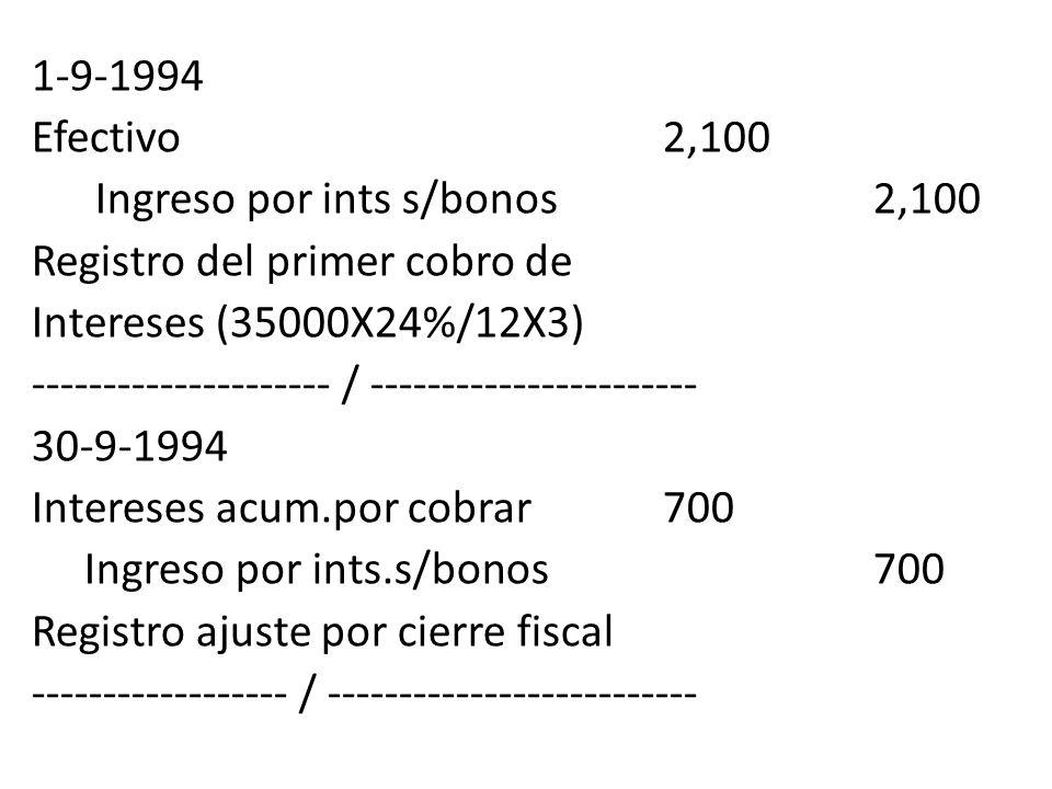 1-9-1994 Efectivo 2,100 Ingreso por ints s/bonos 2,100 Registro del primer cobro de Intereses (35000X24%/12X3) --------------------- / ----------------------- 30-9-1994 Intereses acum.por cobrar 700 Ingreso por ints.s/bonos 700 Registro ajuste por cierre fiscal ------------------ / --------------------------