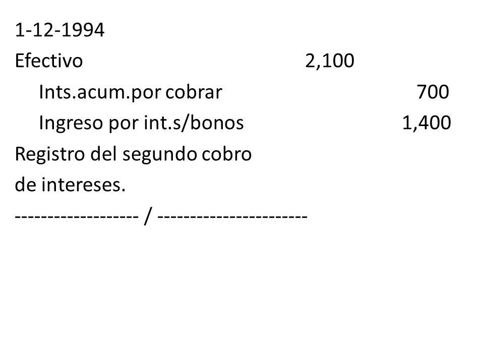 1-12-1994 Efectivo 2,100 Ints. acum. por cobrar 700 Ingreso por int