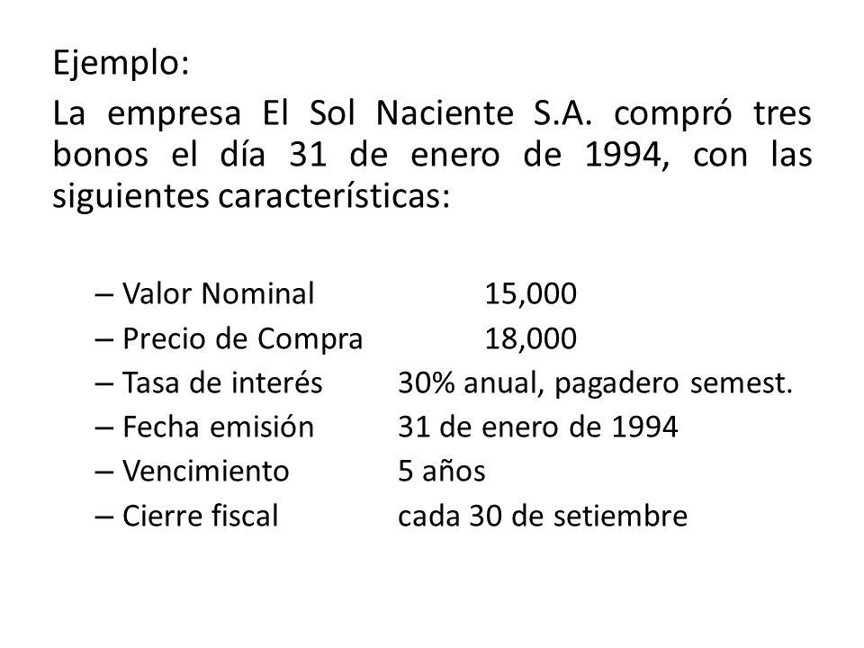 Ejemplo: La empresa El Sol Naciente S.A. compró tres bonos el día 31 de enero de 1994, con las siguientes características: