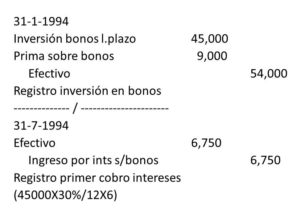 31-1-1994 Inversión bonos l.plazo 45,000. Prima sobre bonos 9,000. Efectivo 54,000. Registro inversión en bonos.