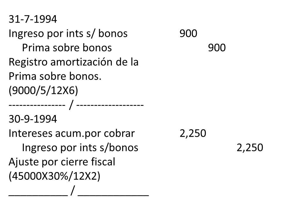 31-7-1994 Ingreso por ints s/ bonos 900 Prima sobre bonos 900 Registro amortización de la Prima sobre bonos.