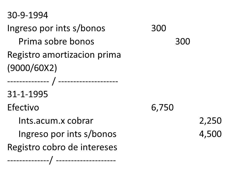30-9-1994 Ingreso por ints s/bonos 300. Prima sobre bonos 300. Registro amortizacion prima. (9000/60X2)