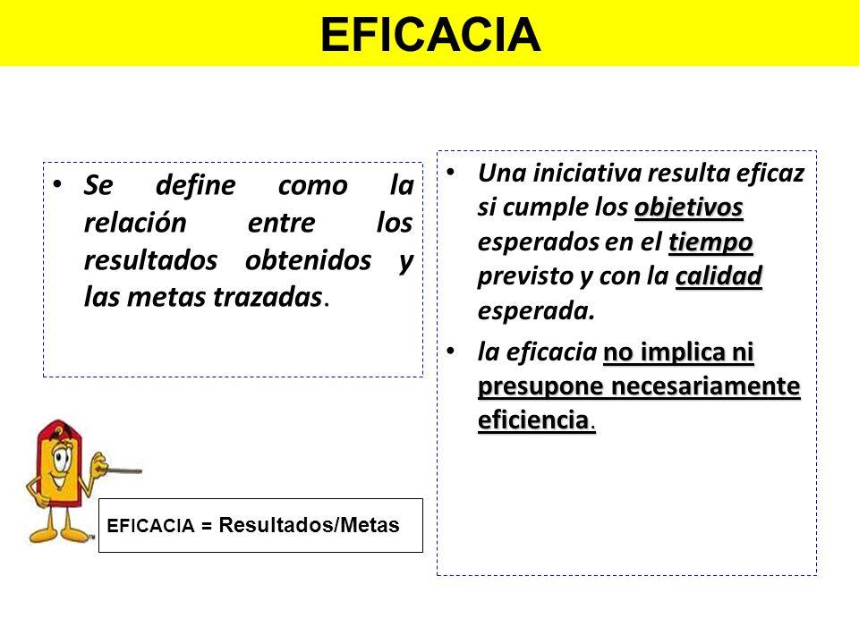 EFICACIA Una iniciativa resulta eficaz si cumple los objetivos esperados en el tiempo previsto y con la calidad esperada.