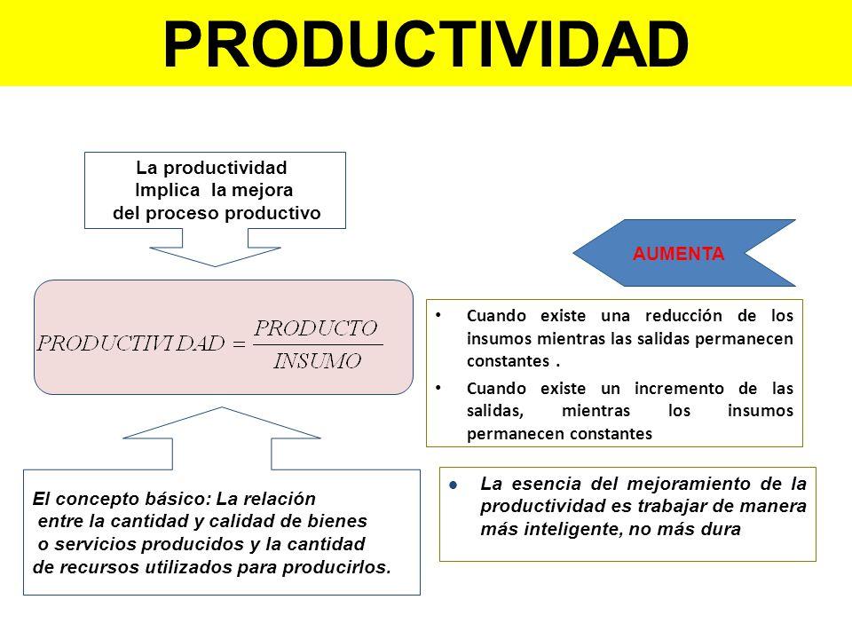 del proceso productivo