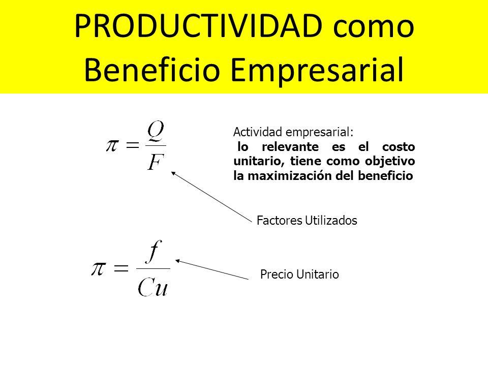 PRODUCTIVIDAD como Beneficio Empresarial