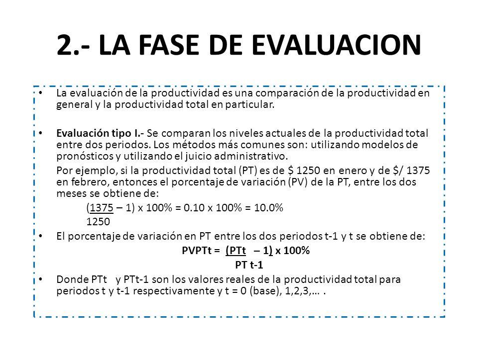 2.- LA FASE DE EVALUACION La evaluación de la productividad es una comparación de la productividad en general y la productividad total en particular.