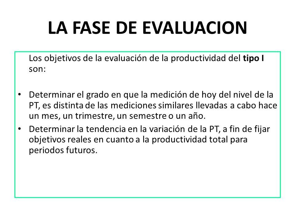 LA FASE DE EVALUACION Los objetivos de la evaluación de la productividad del tipo I son: