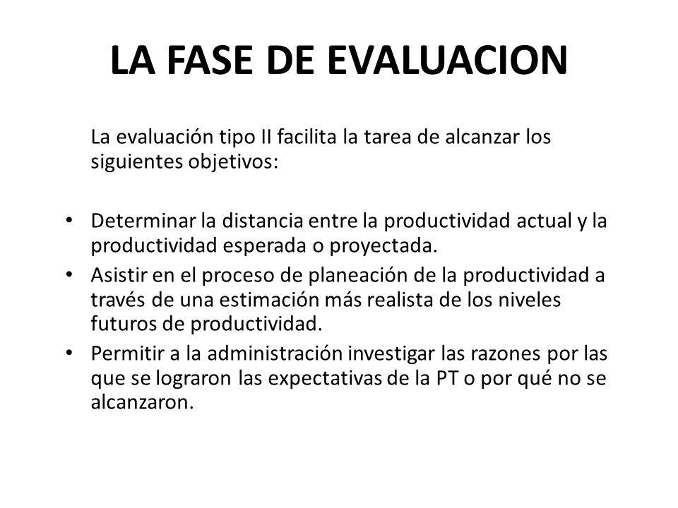 LA FASE DE EVALUACION La evaluación tipo II facilita la tarea de alcanzar los siguientes objetivos: