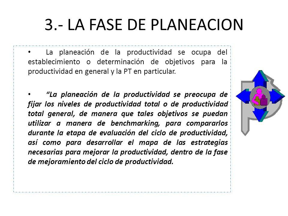 3.- LA FASE DE PLANEACION