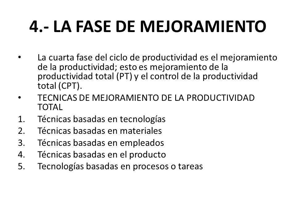 4.- LA FASE DE MEJORAMIENTO
