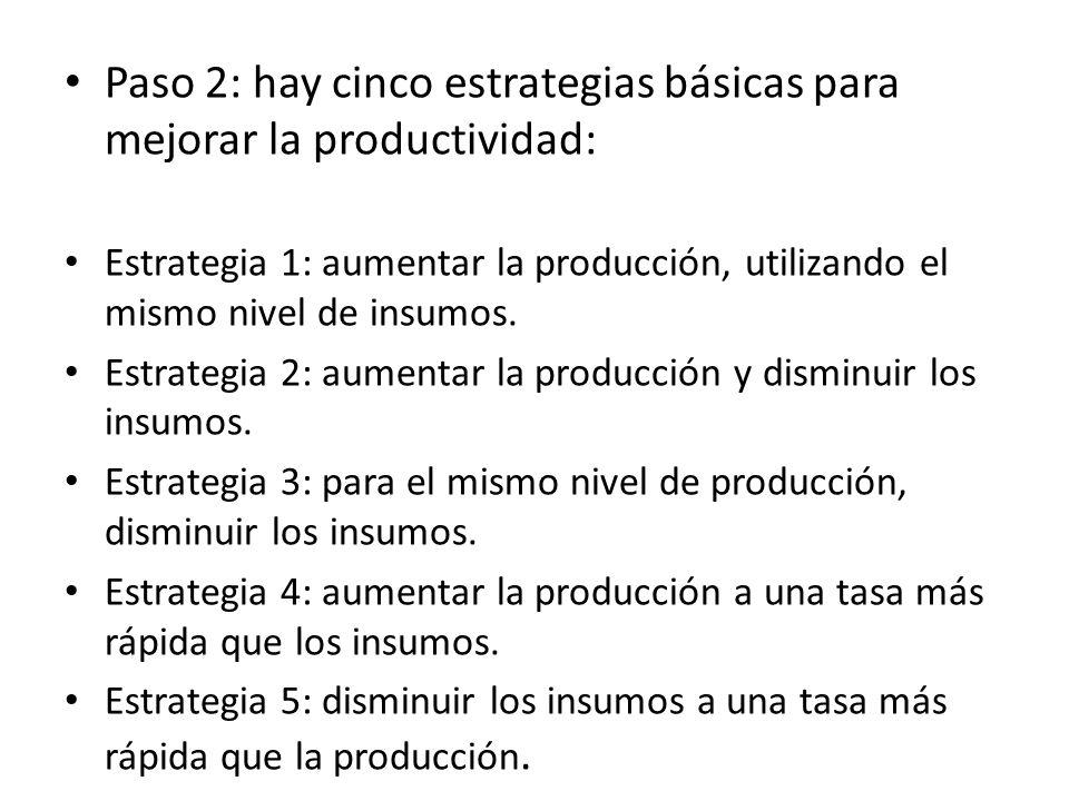 Paso 2: hay cinco estrategias básicas para mejorar la productividad: