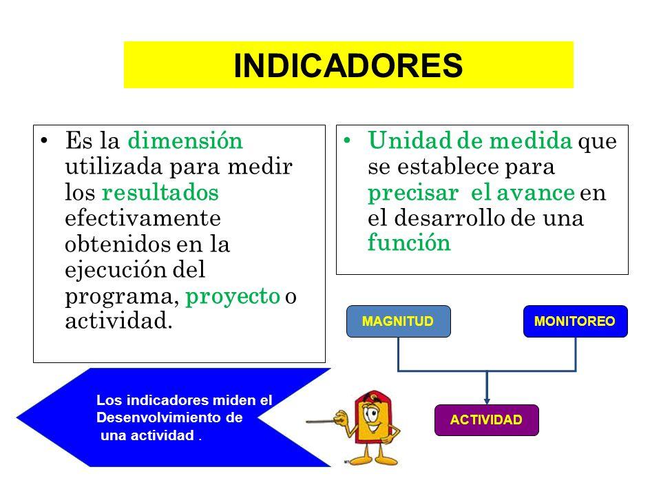 INDICADORES Es la dimensión utilizada para medir los resultados efectivamente obtenidos en la ejecución del programa, proyecto o actividad.