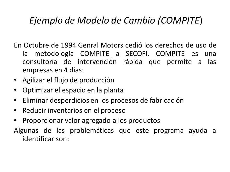 Ejemplo de Modelo de Cambio (COMPITE)