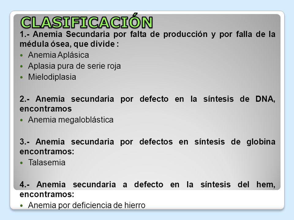 CLASIFICACIÓN 1.- Anemia Secundaria por falta de producción y por falla de la médula ósea, que divide :