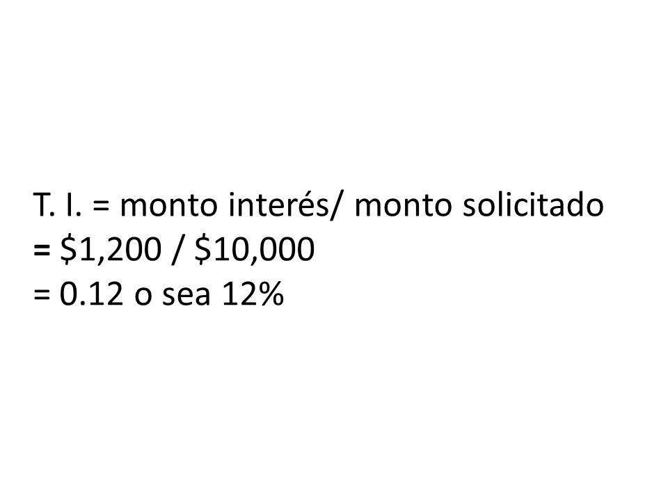T. I. = monto interés/ monto solicitado = $1,200 / $10,000 = 0