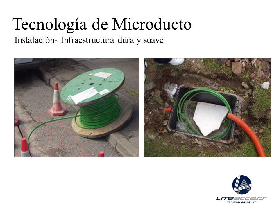 Tecnología de Microducto
