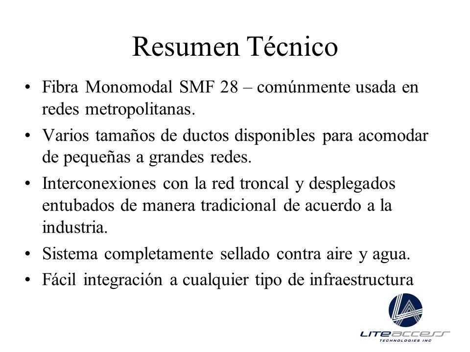 Resumen Técnico Fibra Monomodal SMF 28 – comúnmente usada en redes metropolitanas.
