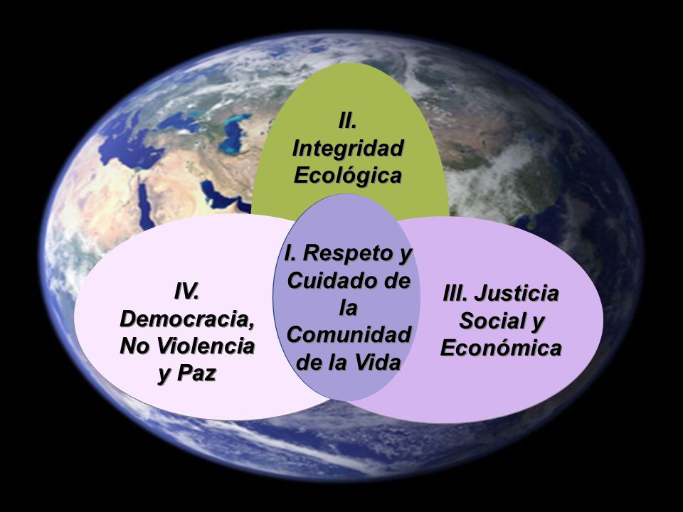 II. Integridad Ecológica