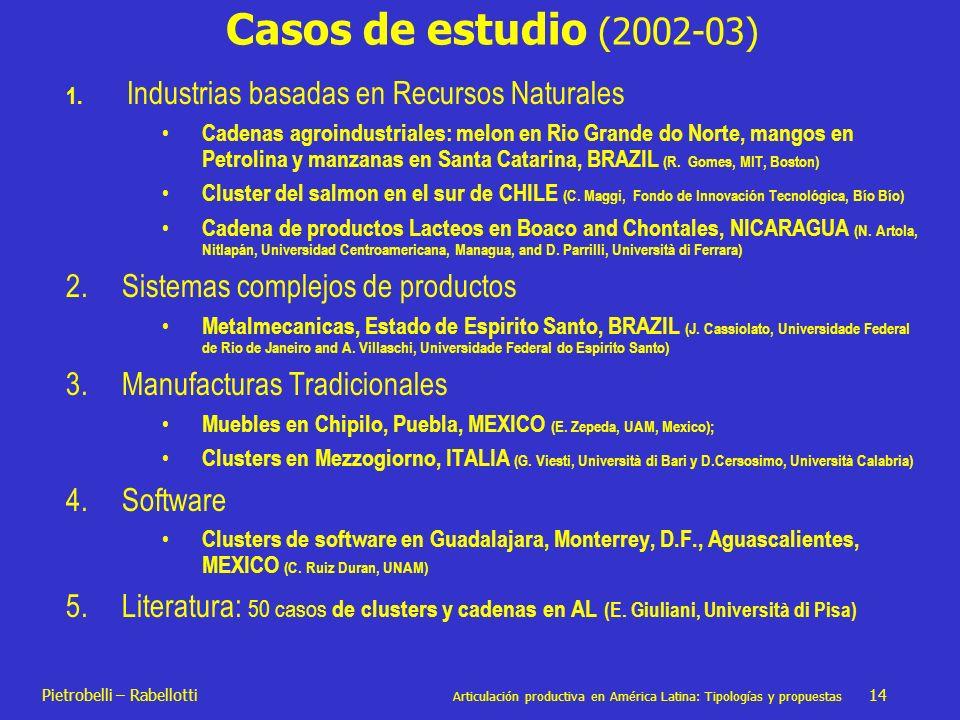 Casos de estudio (2002-03) Sistemas complejos de productos