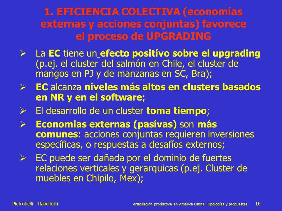 1. EFICIENCIA COLECTIVA (economías externas y acciones conjuntas) favorece el proceso de UPGRADING