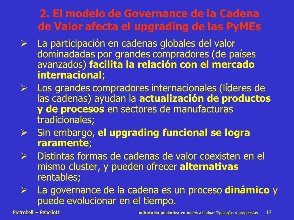 2. El modelo de Governance de la Cadena de Valor afecta el upgrading de las PyMEs