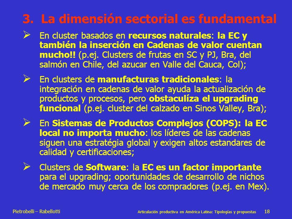 3. La dimensión sectorial es fundamental