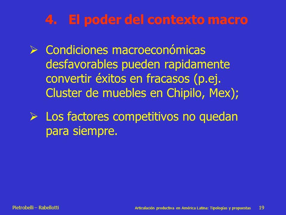 4. El poder del contexto macro