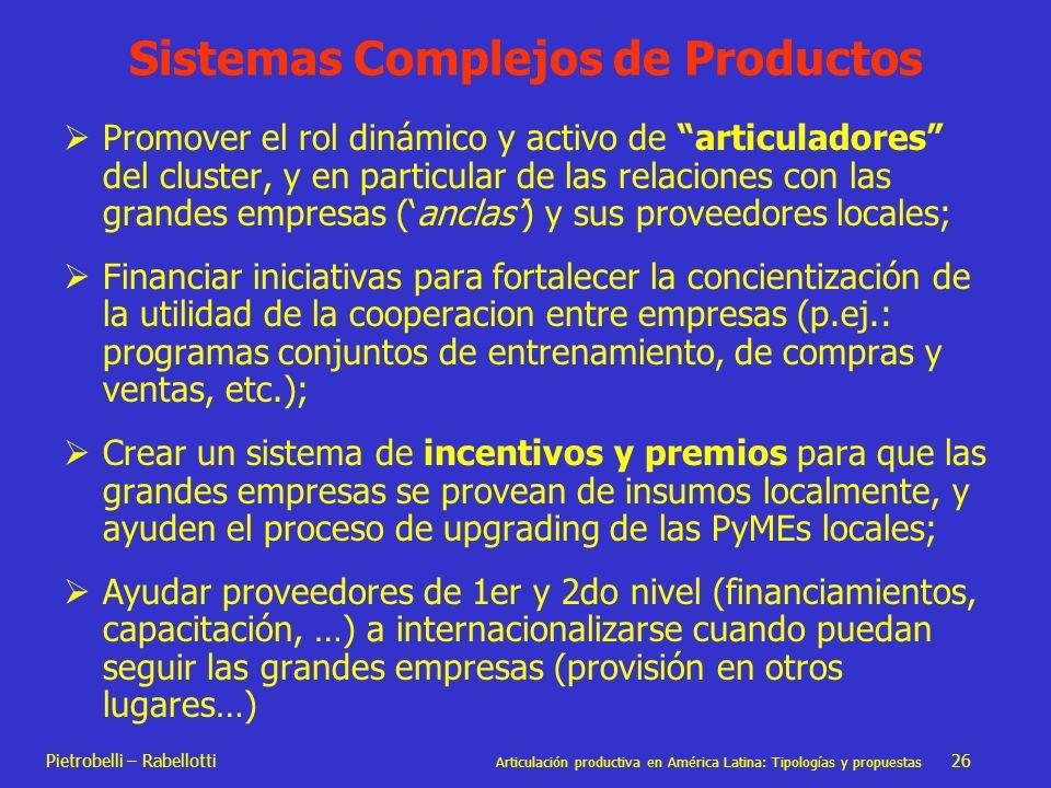 Sistemas Complejos de Productos