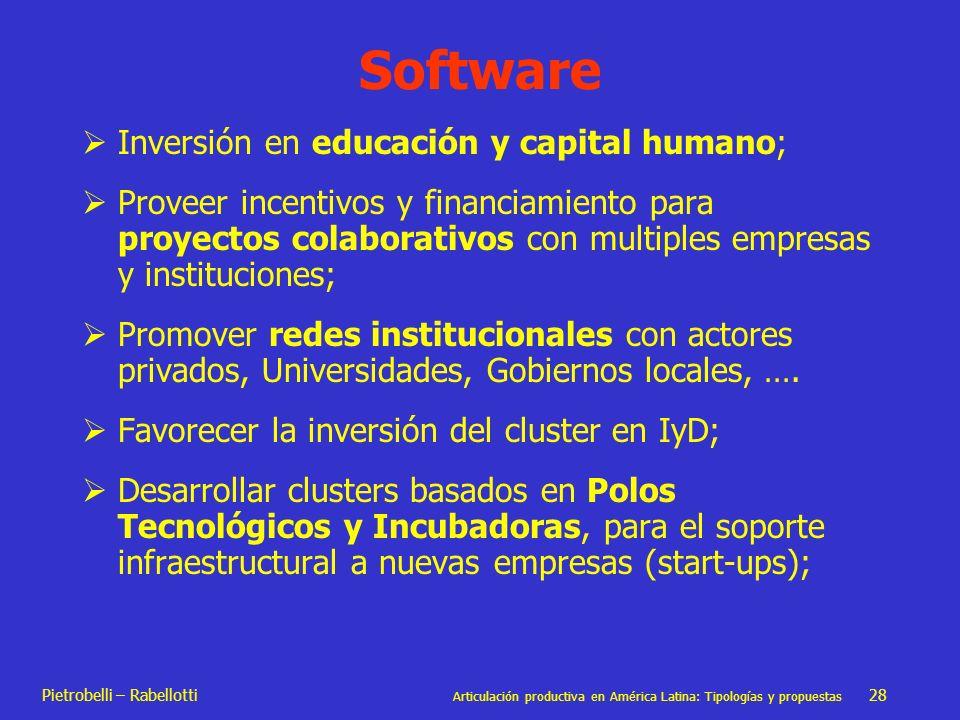 Software Inversión en educación y capital humano;