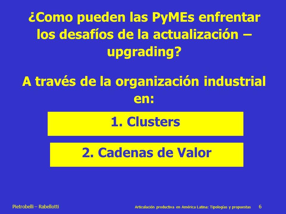 A través de la organización industrial en: